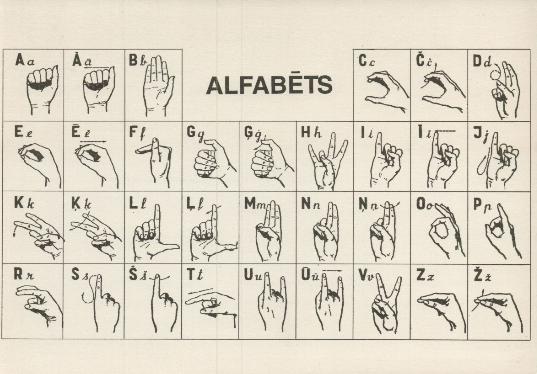 Latviešu zīmju valodas alfabēts
